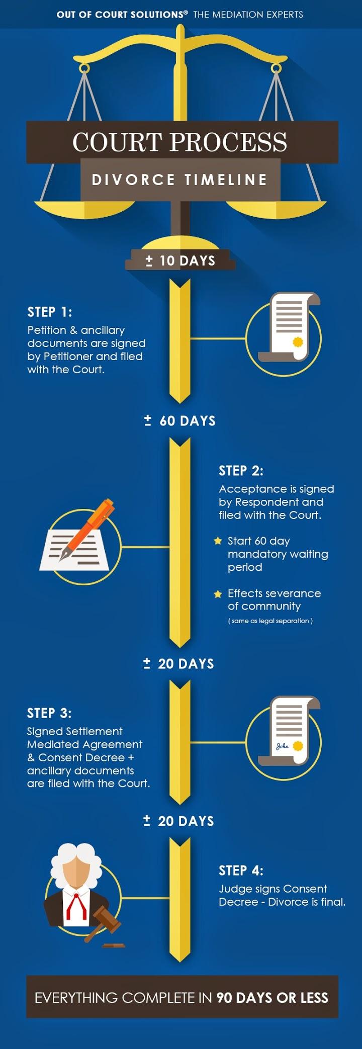 court-process-2